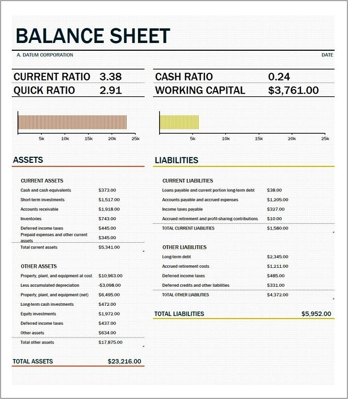 Profit And Loss Account Template Pdf