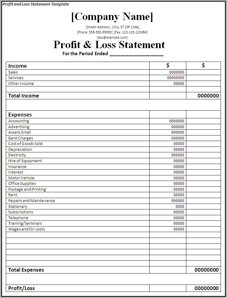 Profit And Loss Statement Format Free