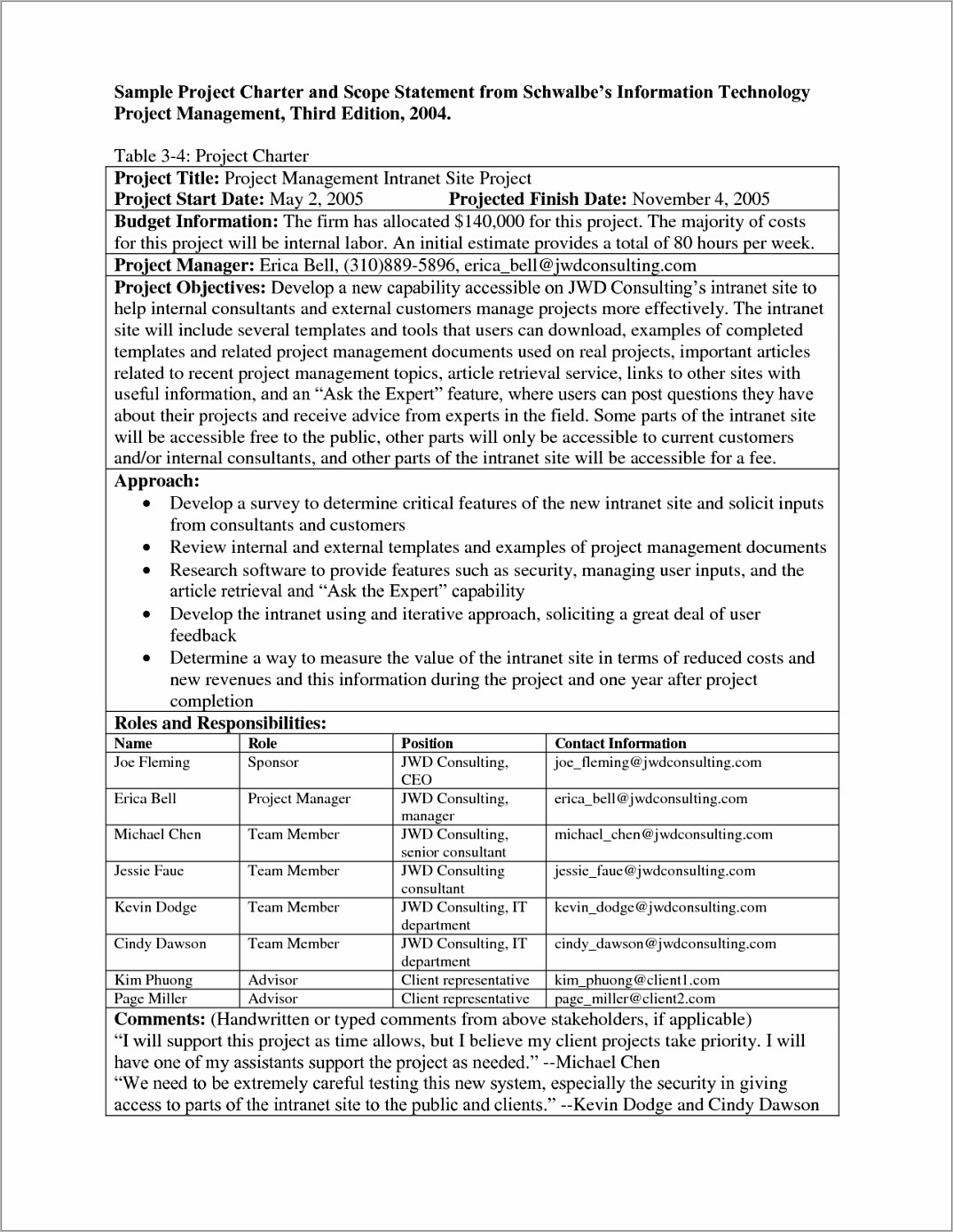 Project Management Charter Sample