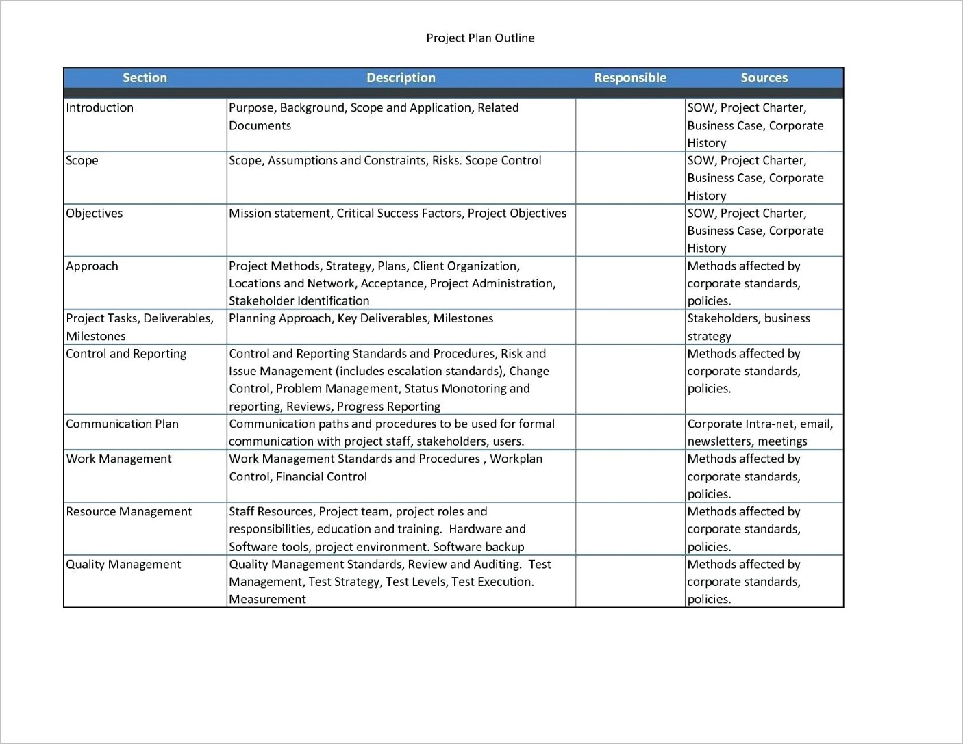 Project Management Strategic Plan Example