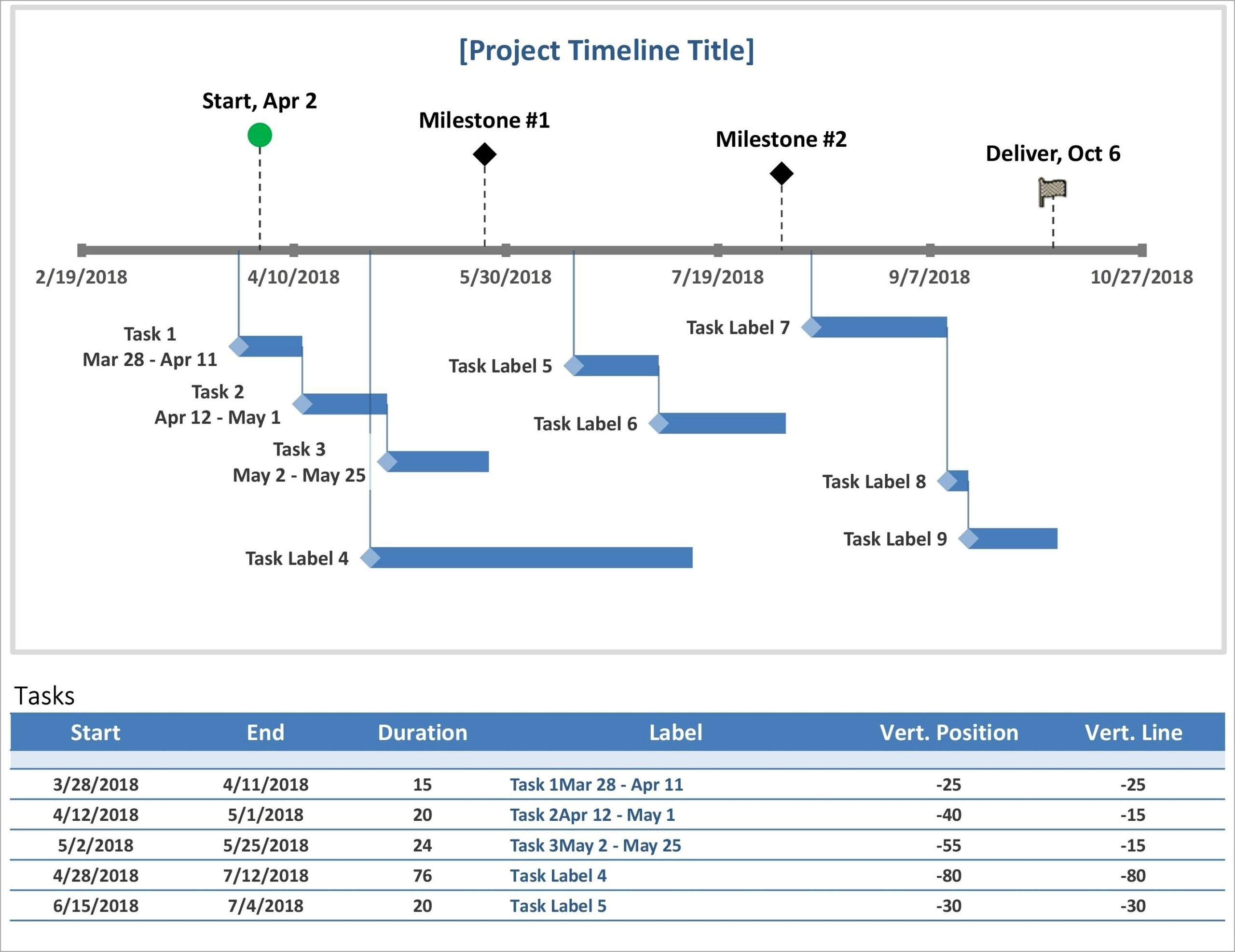 Project Timeline Template Xls