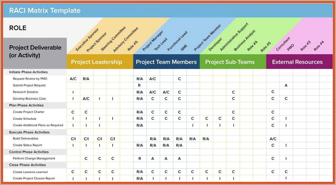 Project Tracking Spreadsheet Xls