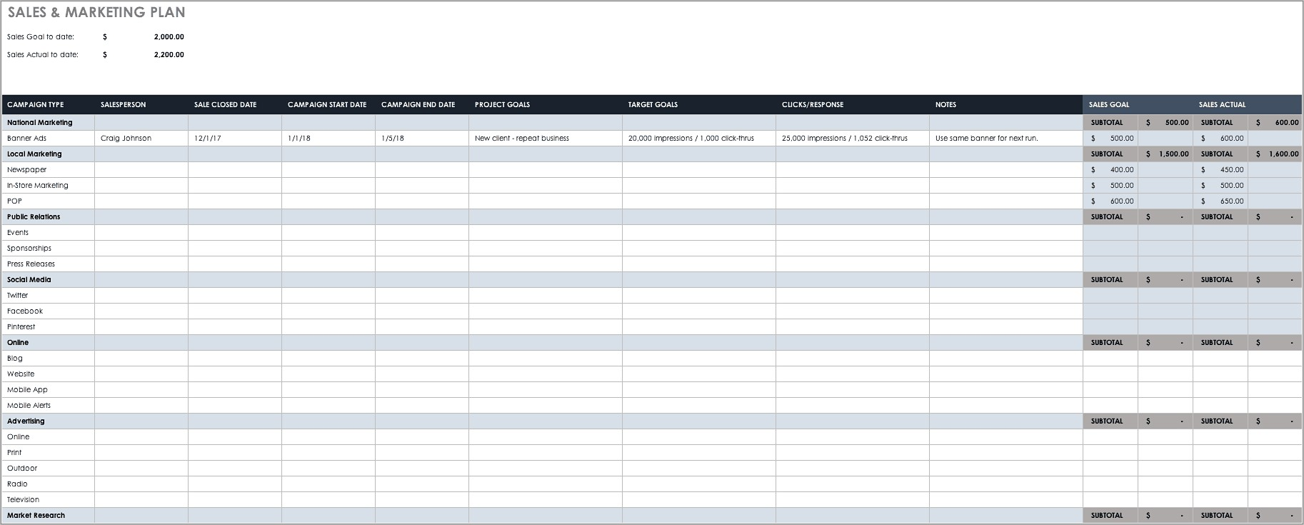 Sales And Marketing Plan Template Xls