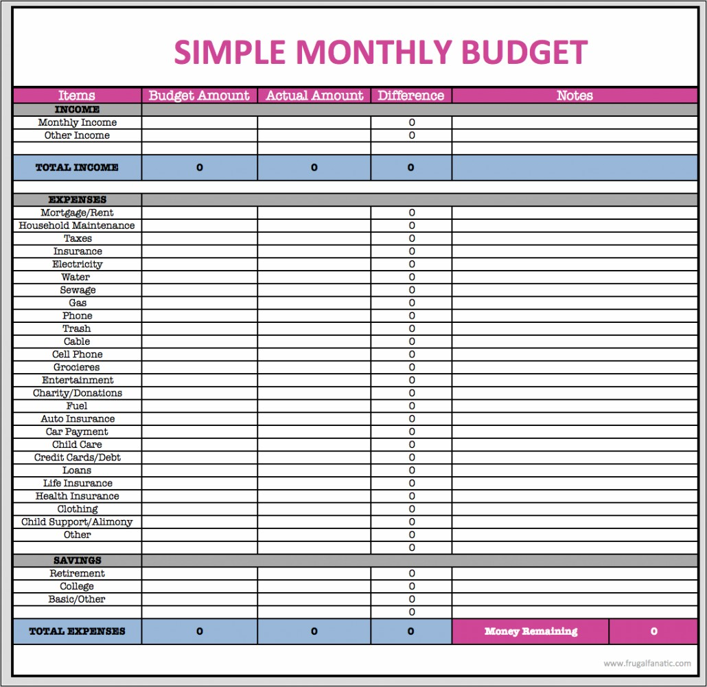 Simple Household Budget Spreadsheet Free