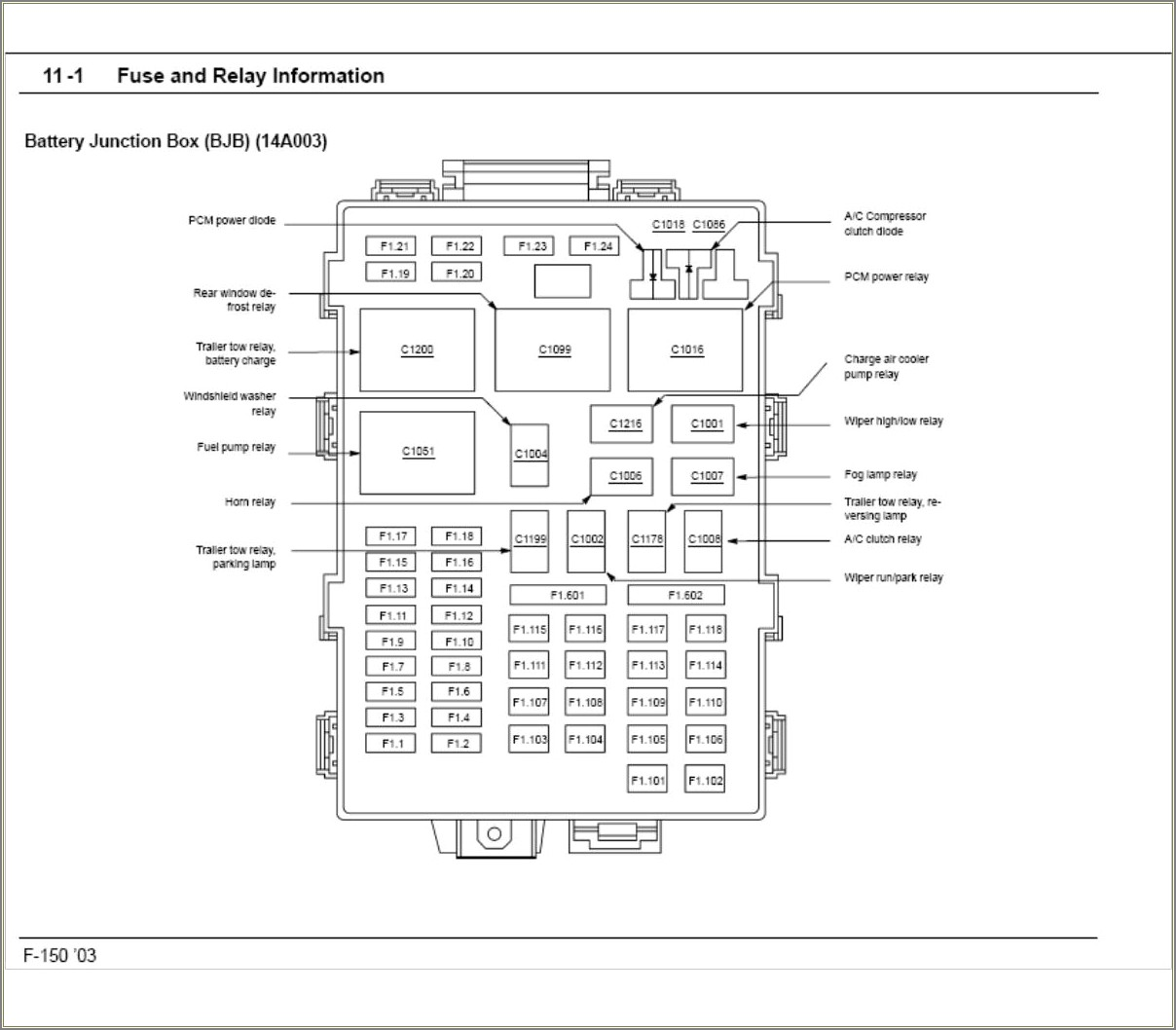 2000 Ford F150 Fuse Panel Diagram