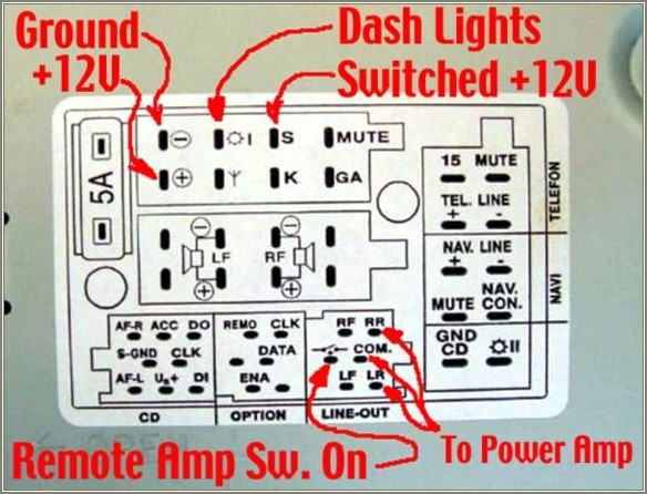 2001 Audi A6 Radio Wiring Diagram