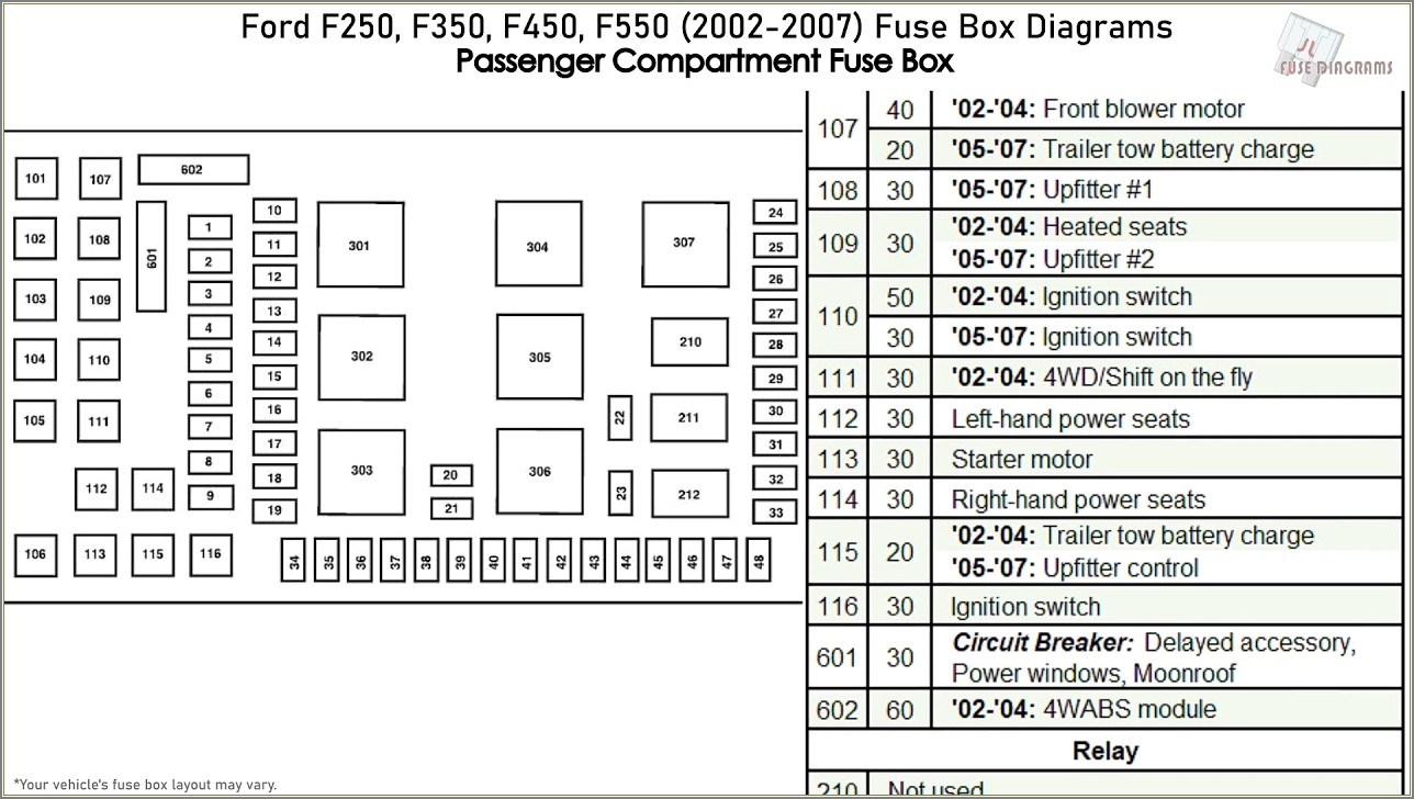 2002 Ford F250 Fuse Box Diagram