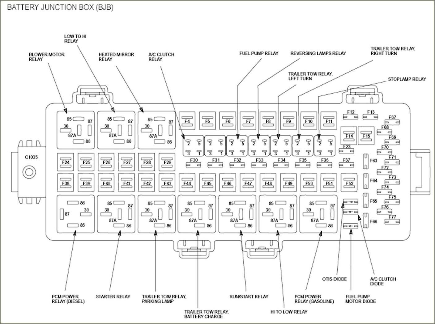 2008 Ford F250 Fuse Box Diagram