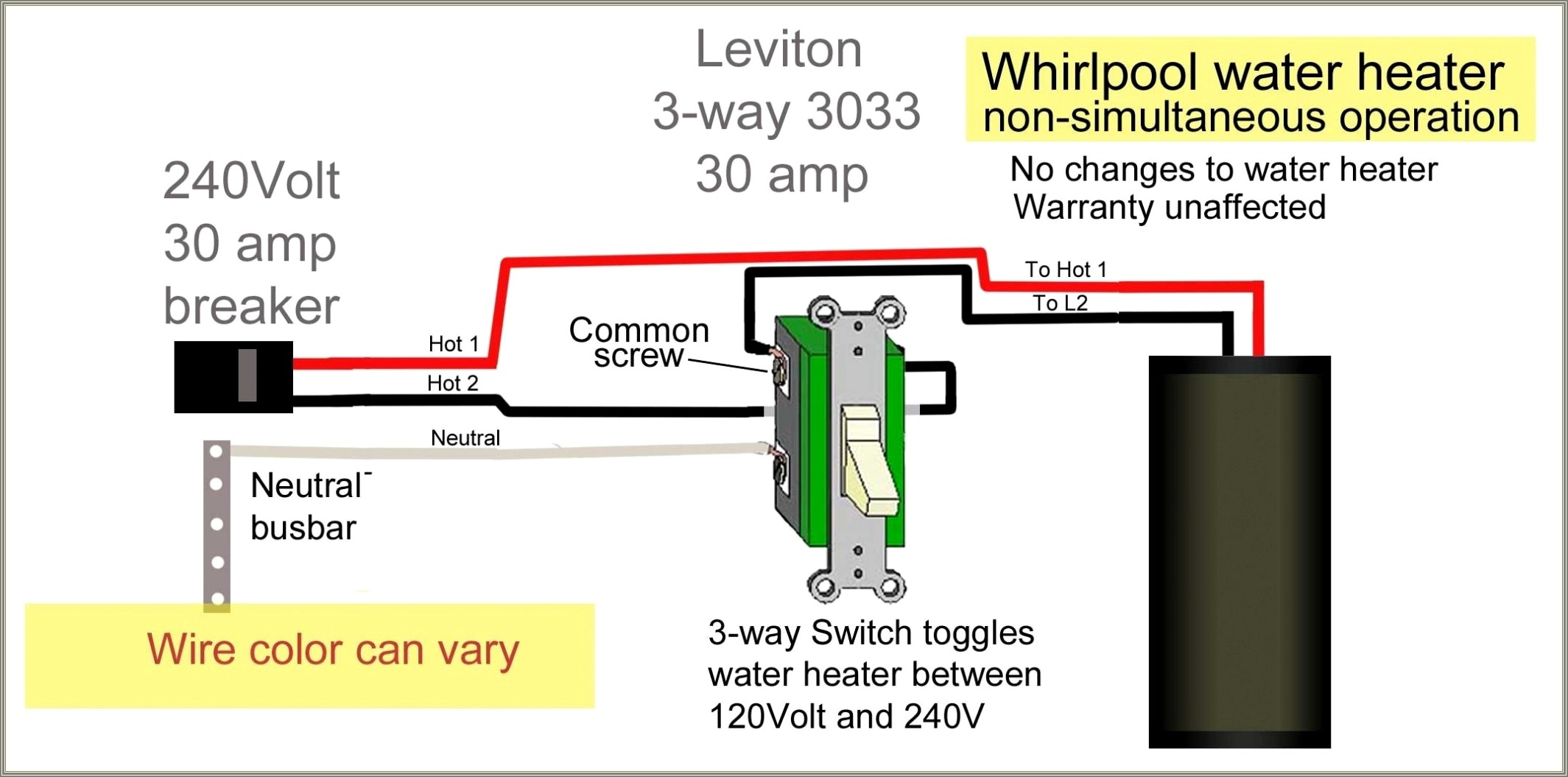 3 Way Rocker Switch Wiring Diagram