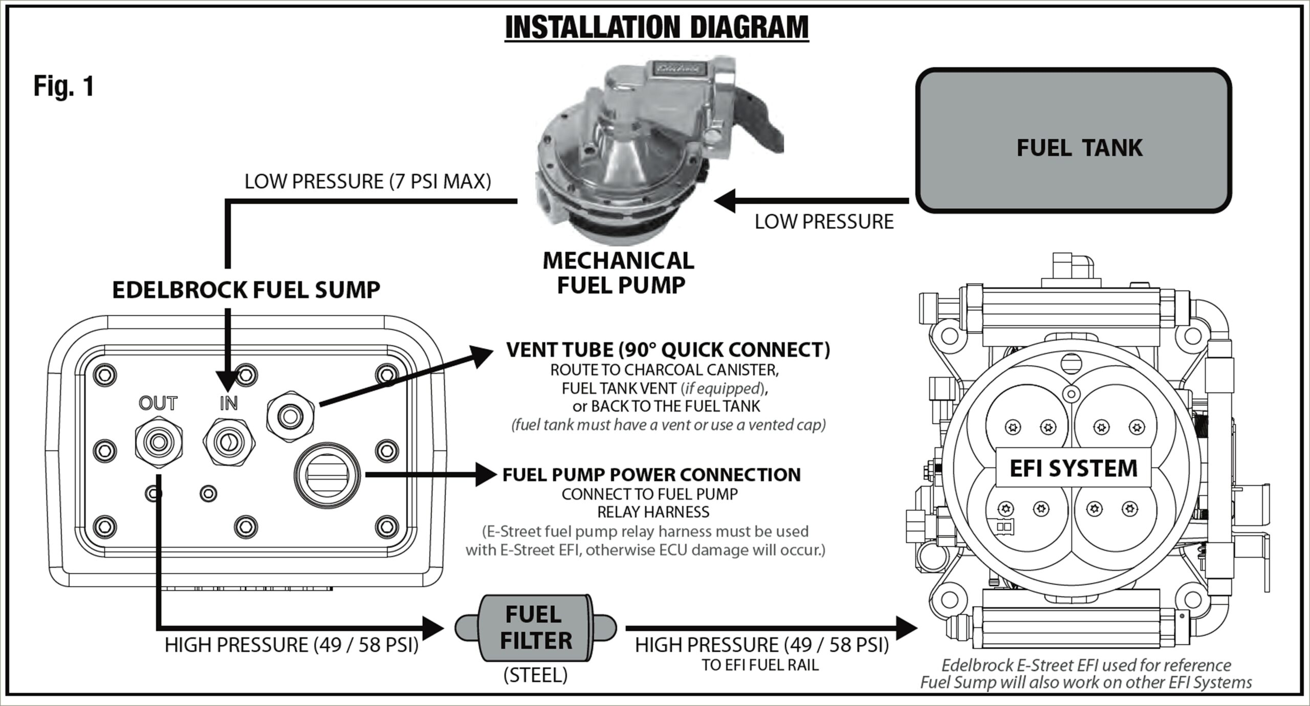 350 Chevy Fuel Pump Diagram