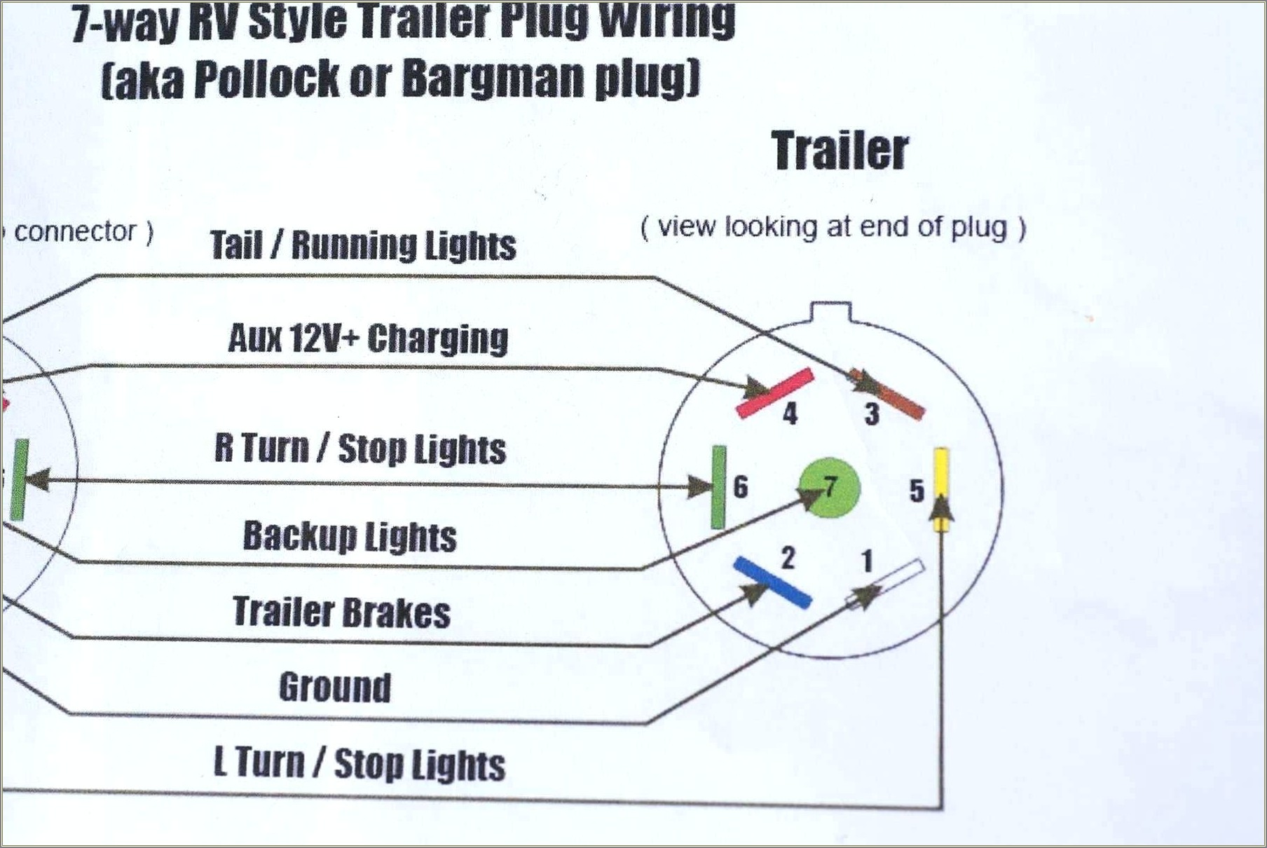 4 Pin Trailer Hitch Wiring Diagram