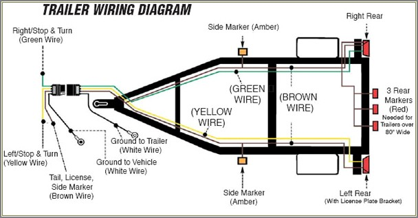 5 Wire Boat Trailer Wiring Diagram