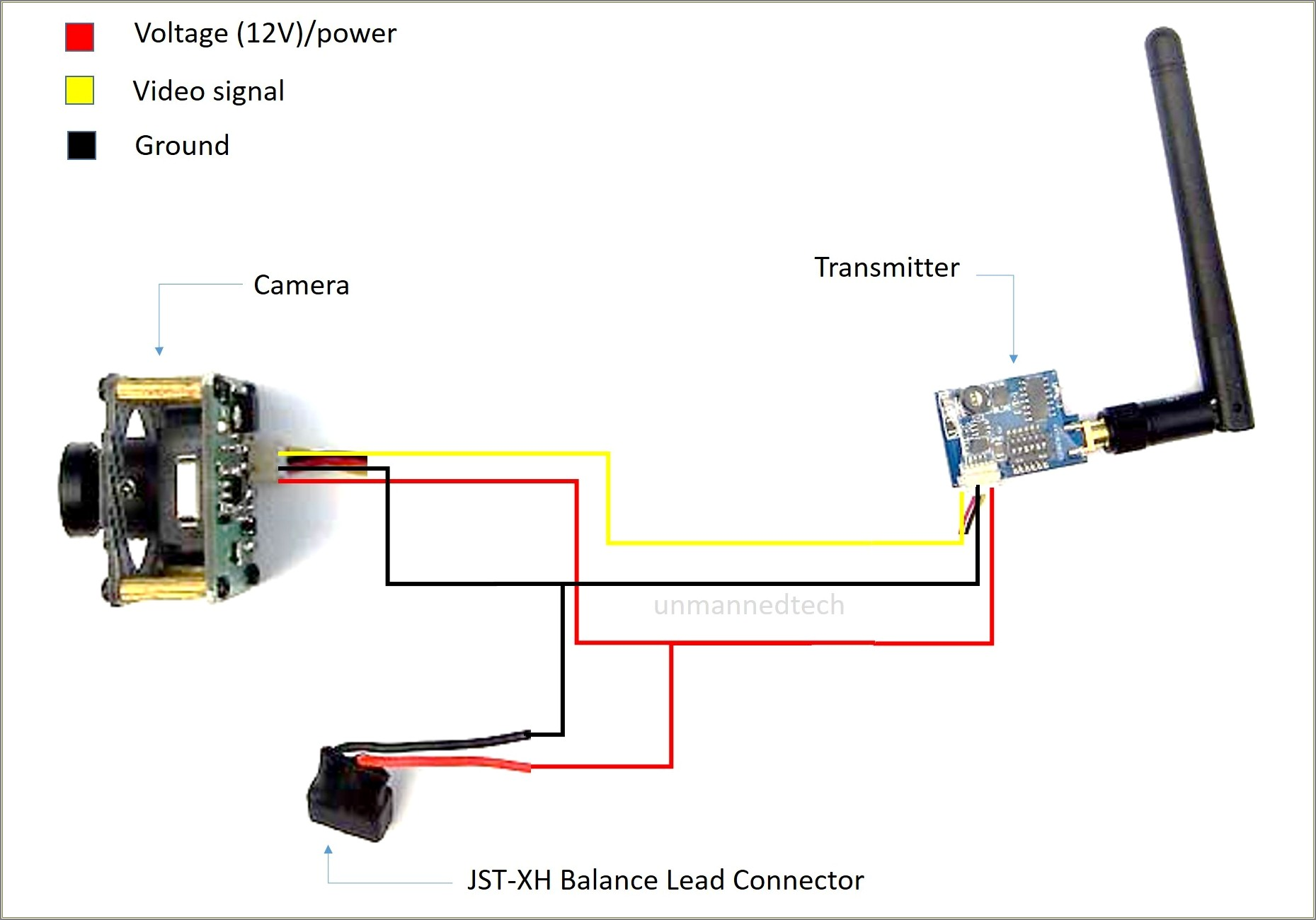5 Wire Security Camera Wiring Diagram