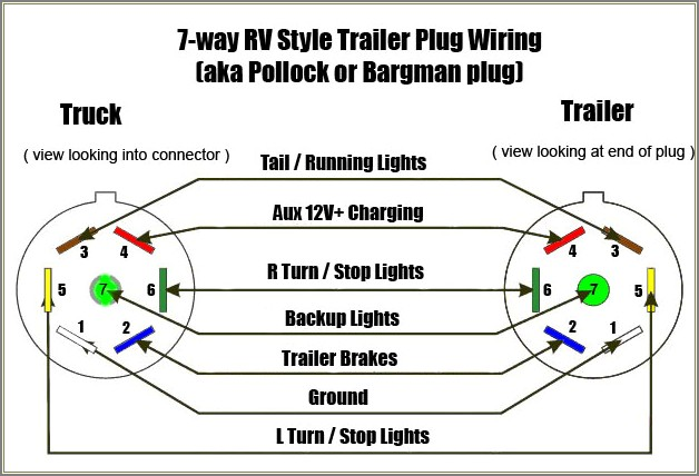 7 Way Trailer Plug Wiring Diagram Chevy