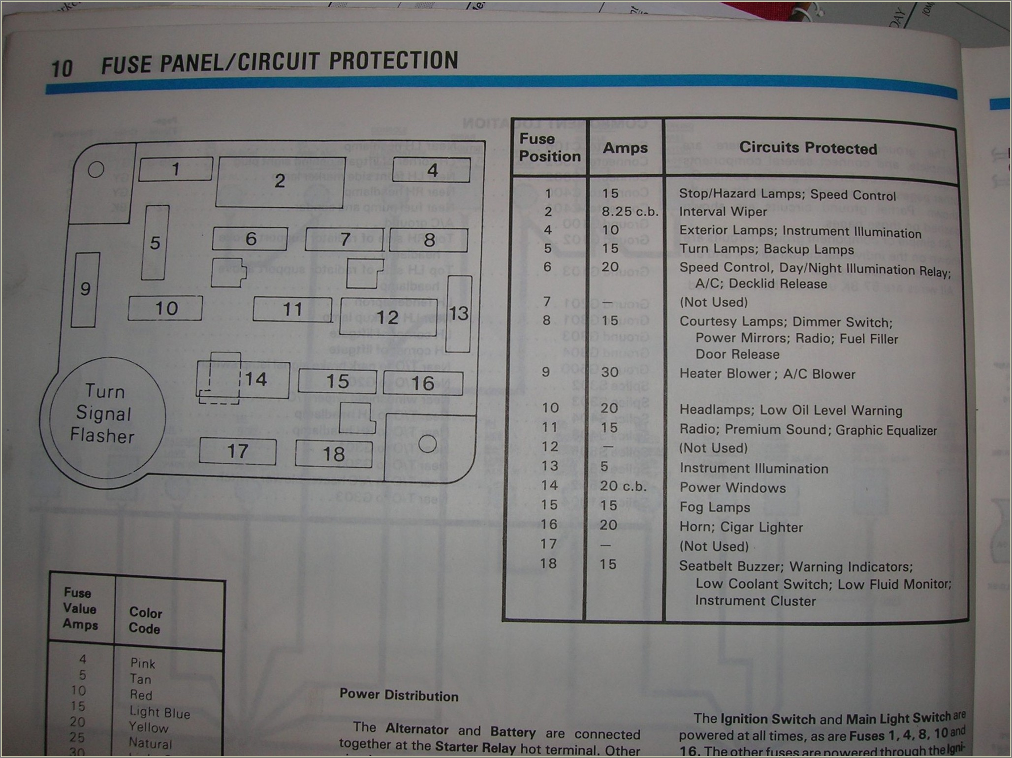 93 Mustang Fuse Box Diagram