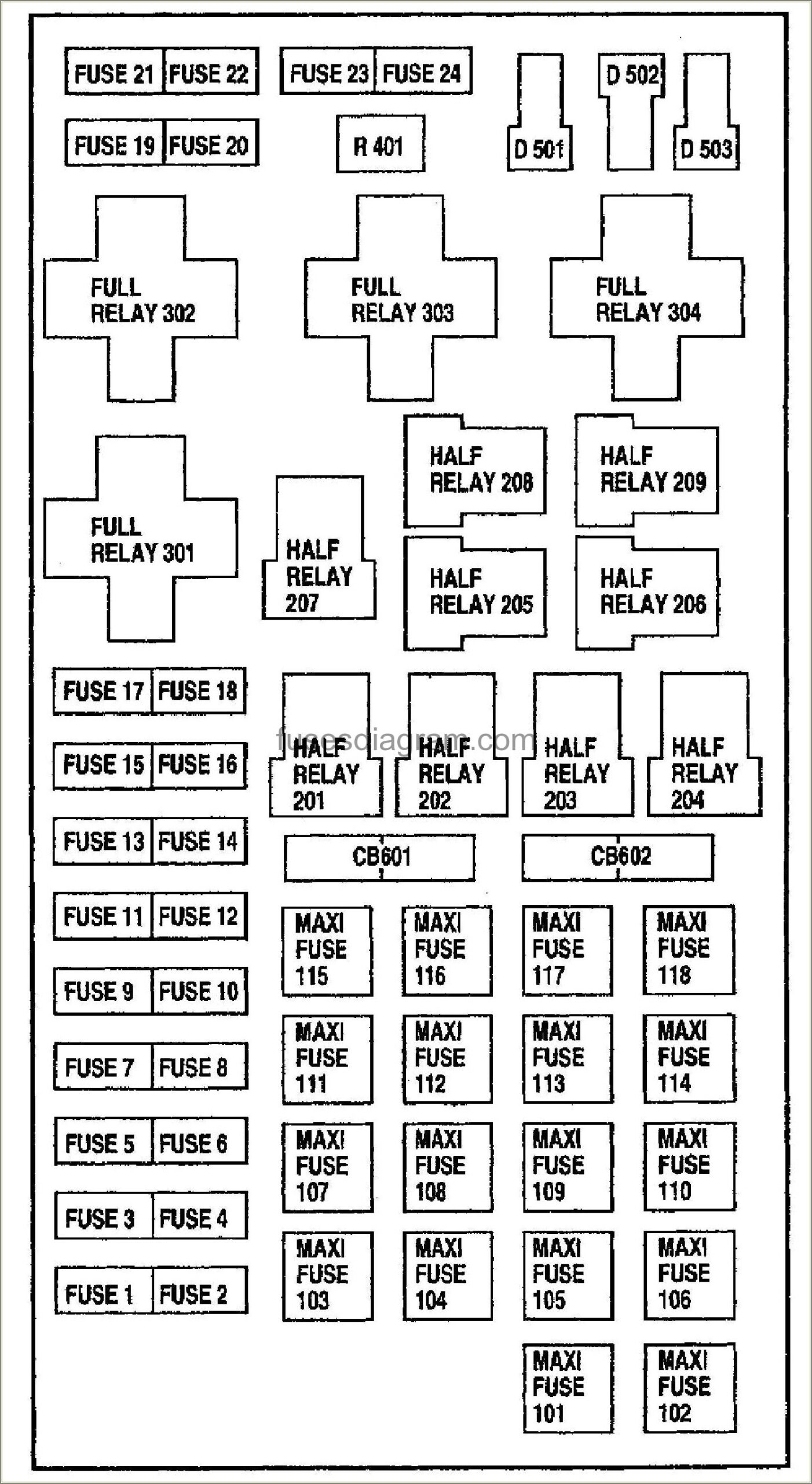 99 Ford F150 Fuse Diagram