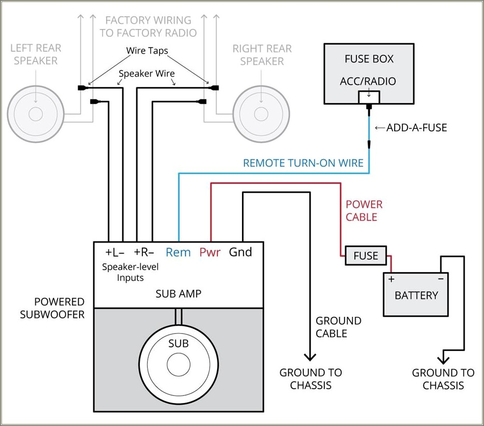 Amp And Sub Wiring Diagram