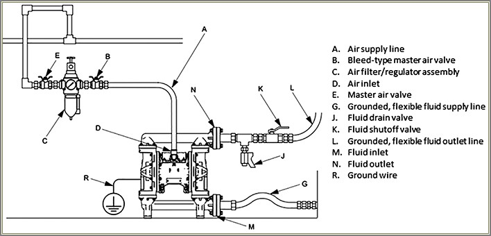 Aro Diaphragm Pump Diagram