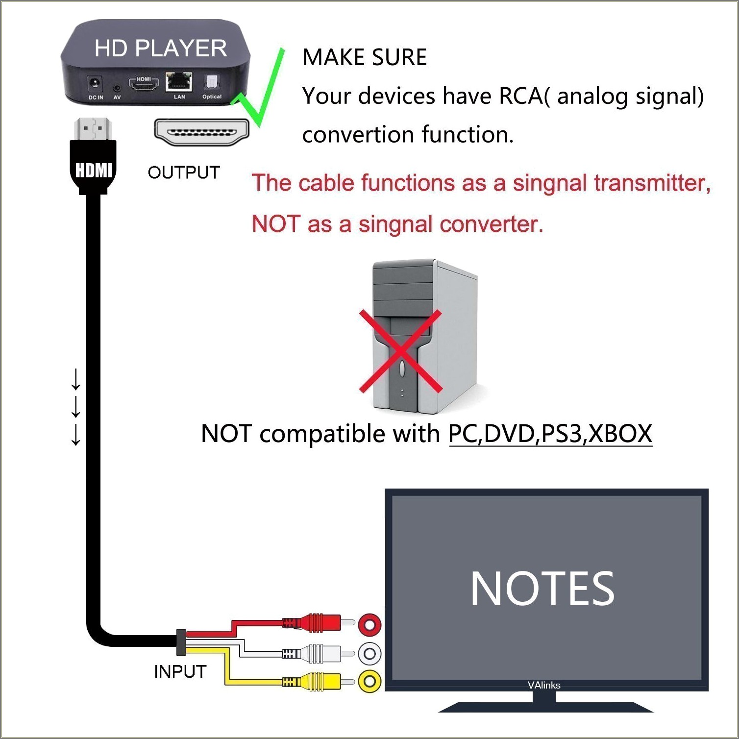 Av To Hdmi Wiring Diagram
