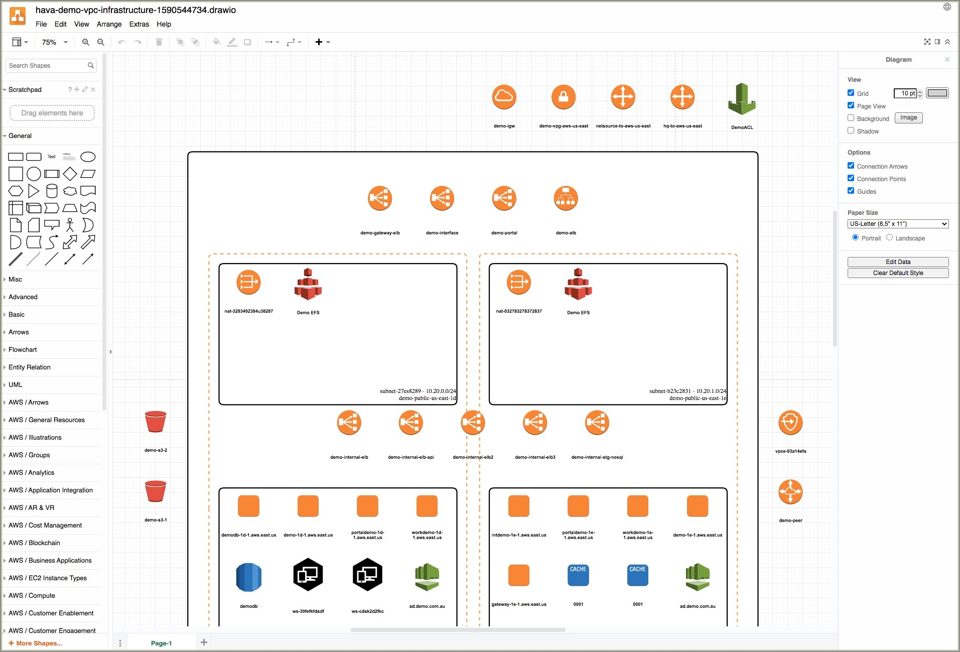 Aws Vpc Diagram Visio
