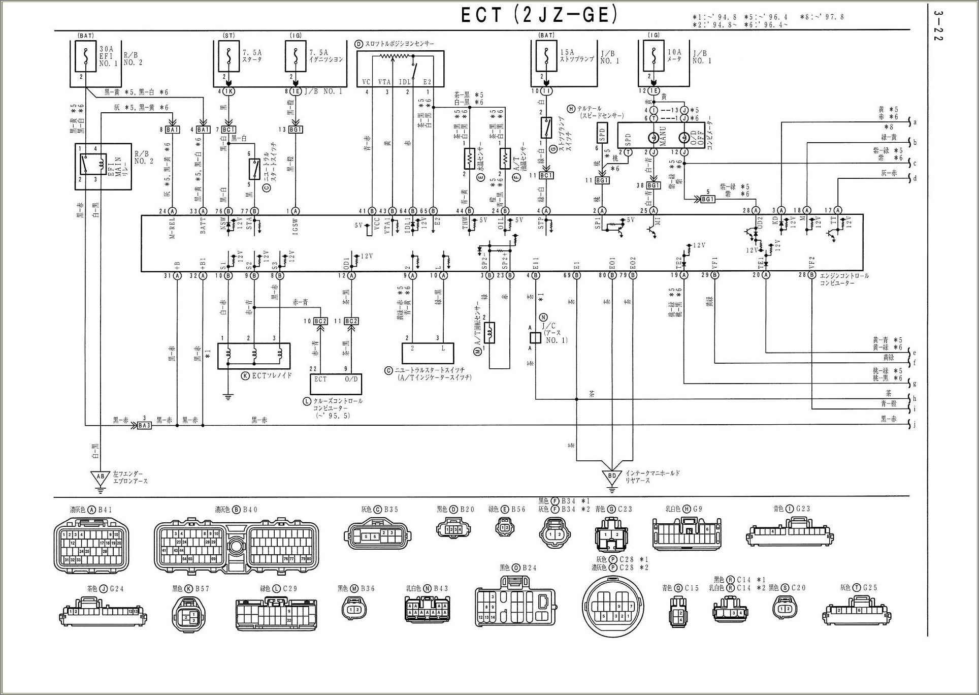 Bmw X3 Wiring Diagram Pdf
