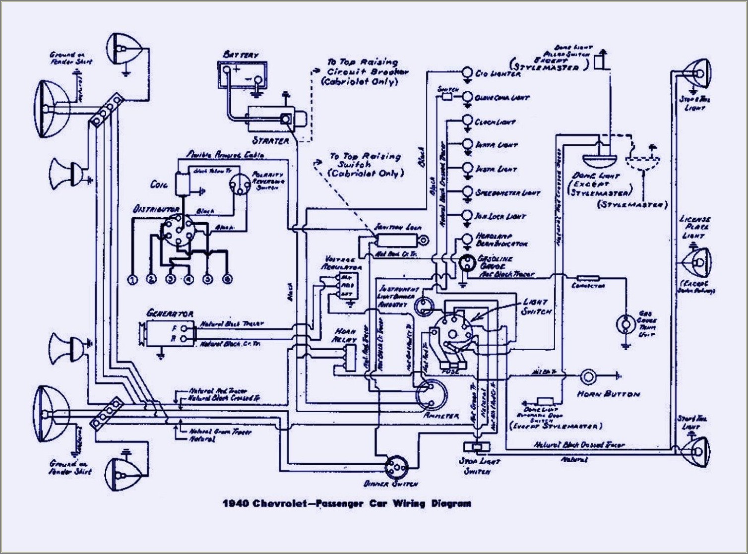 Car Wiring Diagram Pdf