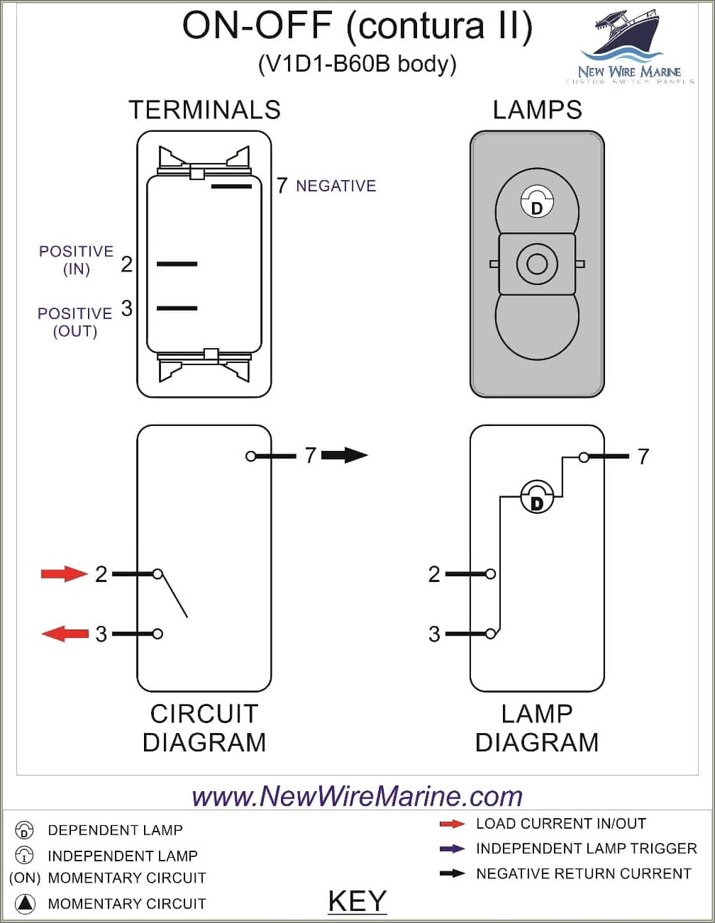 Carling Switch Wiring Diagram 5 Pin