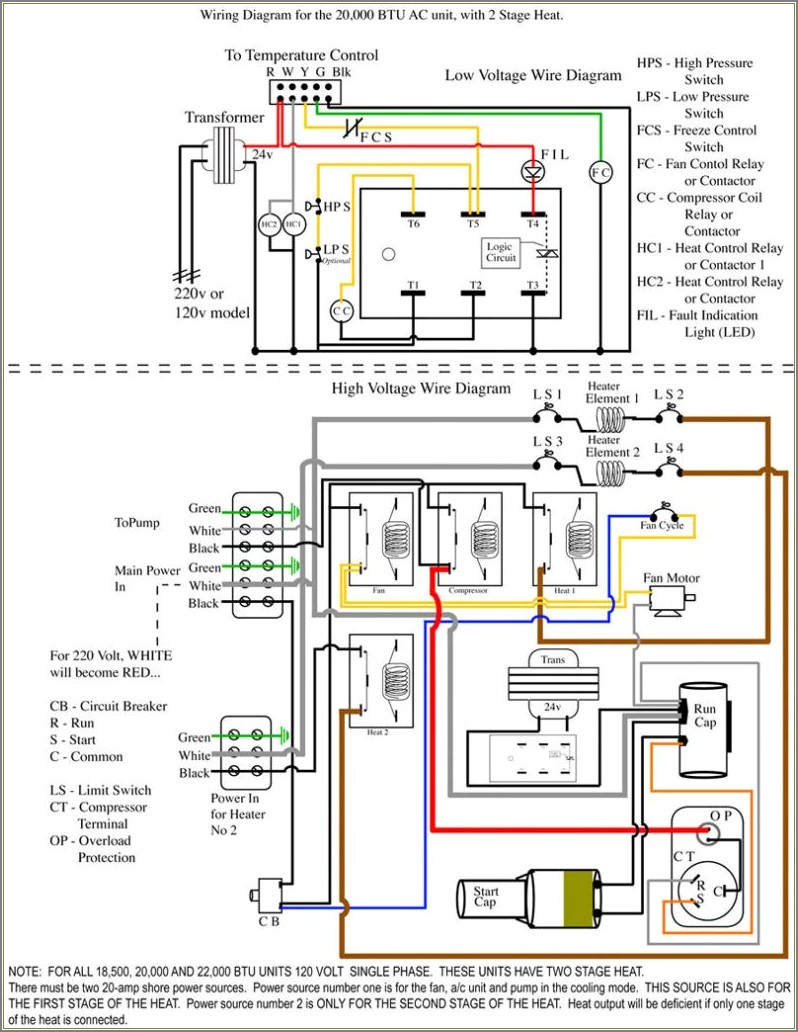 Carrier Package Unit Wiring Diagram