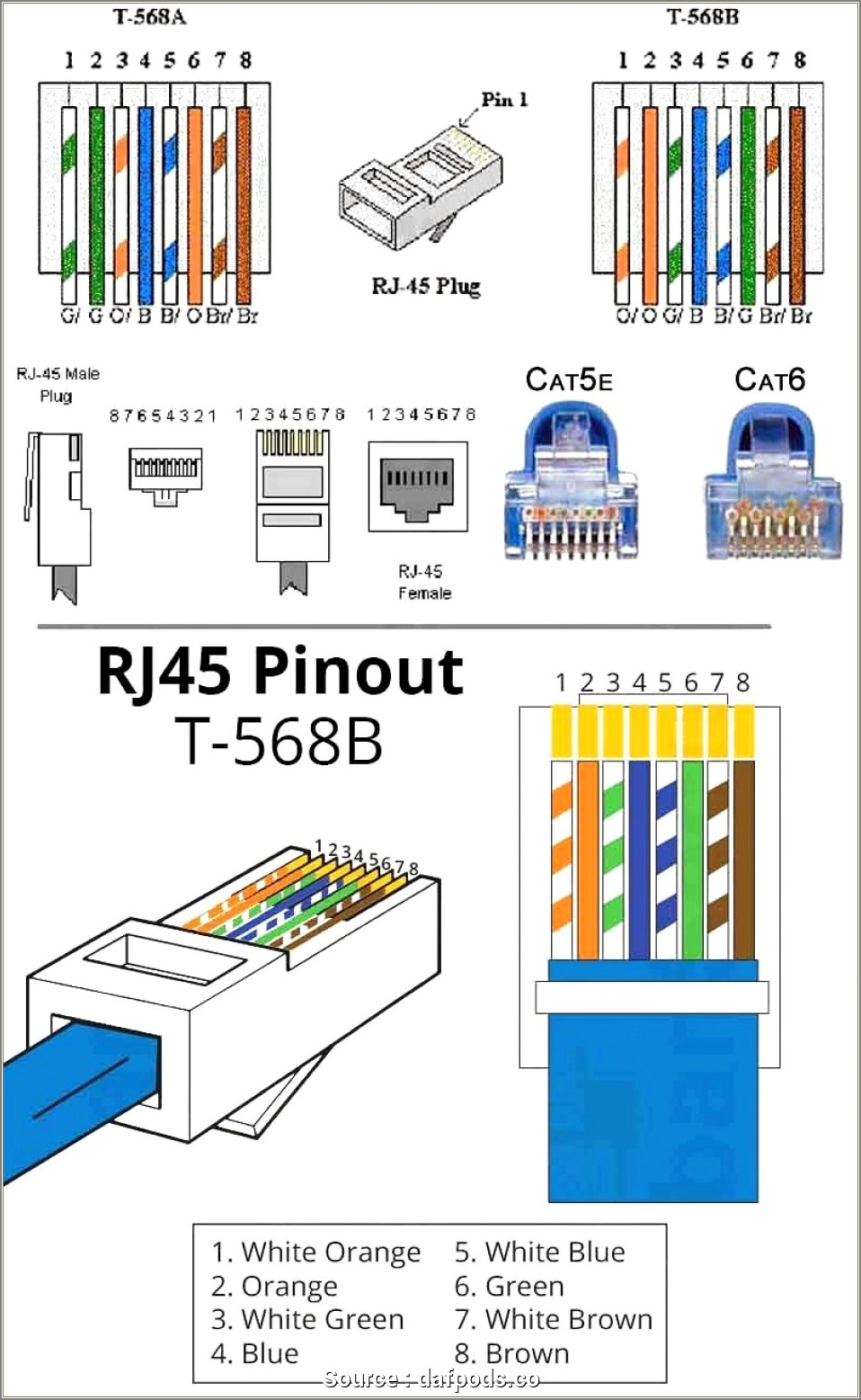 Cat6 Rj45 Wiring Diagram