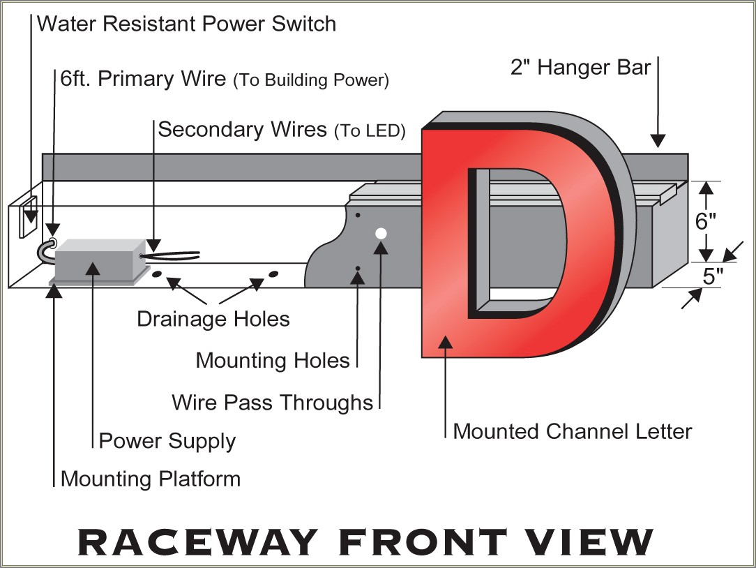 Channel Letters On Raceway