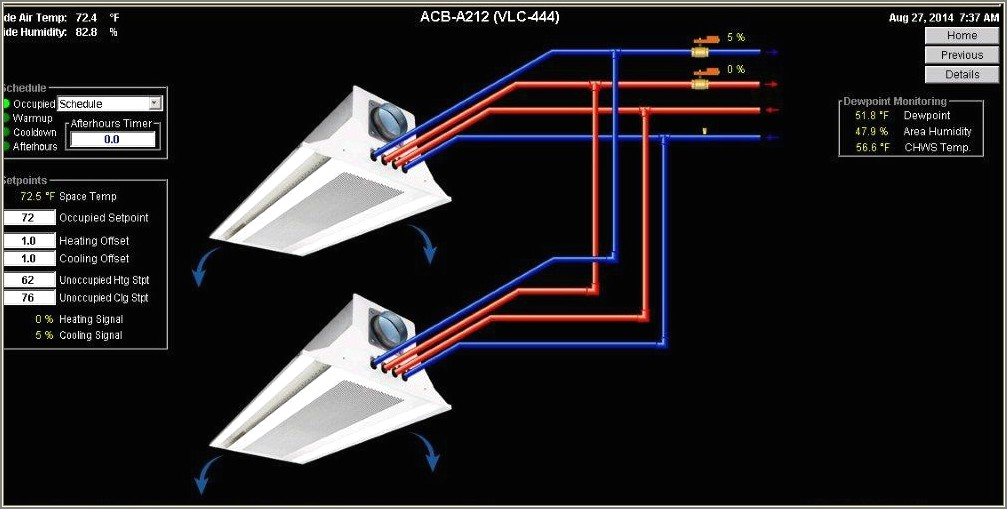 Chilled Beam Piping Diagram