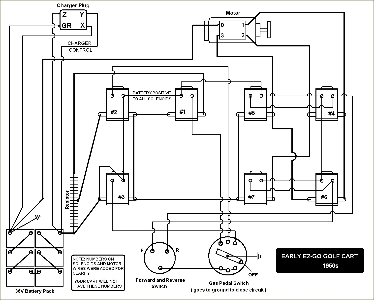 Club Car Charger Receptacle Wiring Diagram