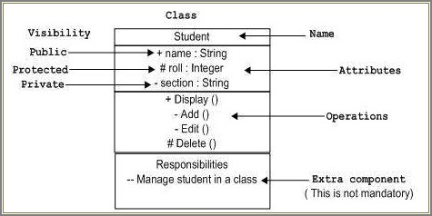 Convert Er Diagram To Uml Class Diagram