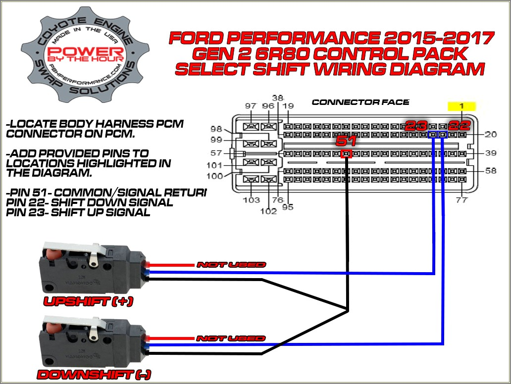 Coyote Control Pack Wiring Diagram