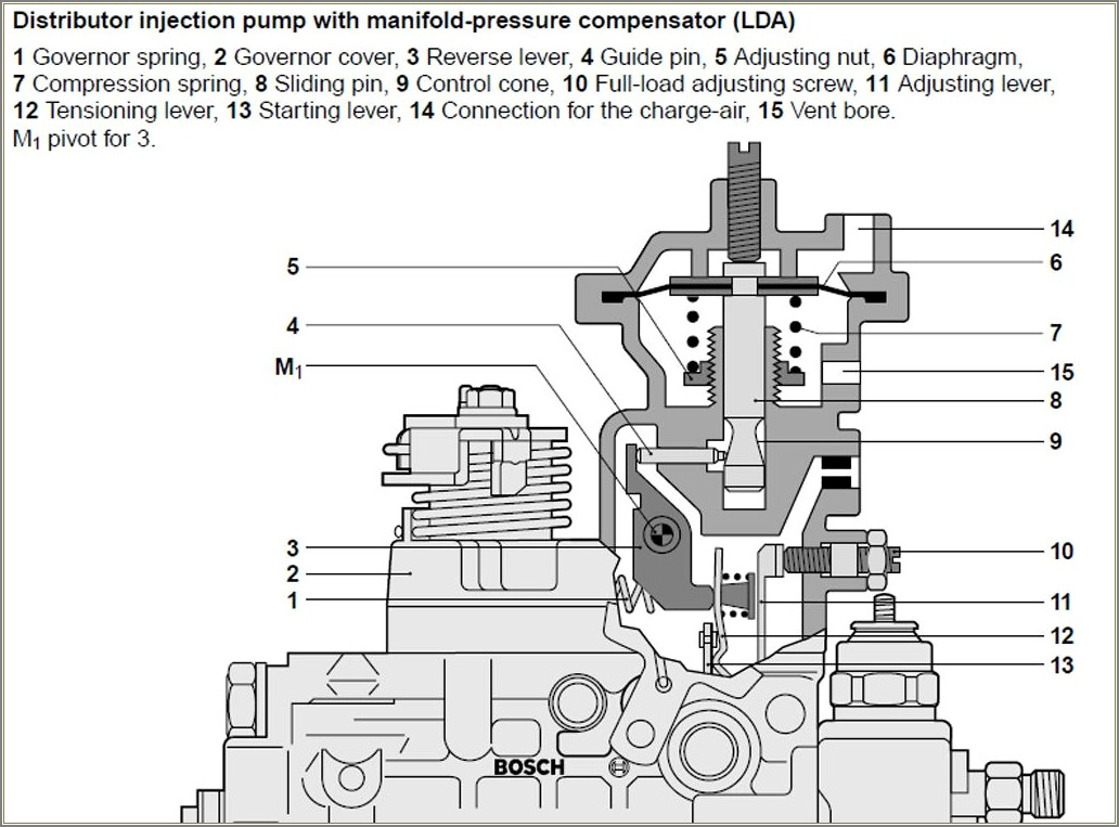 Cummins Ve Pump Diagram