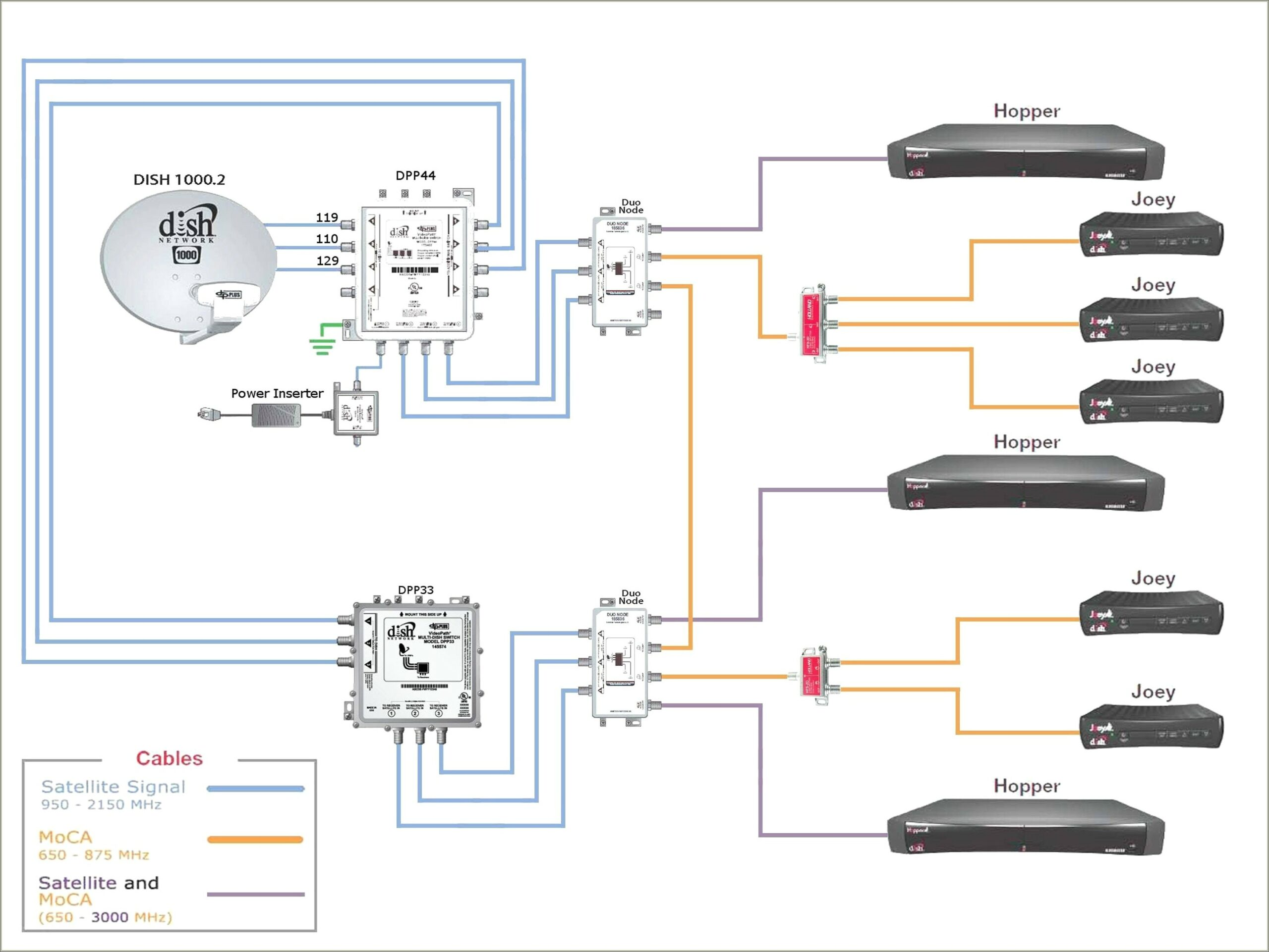 Dish Network Hook Up Diagrams