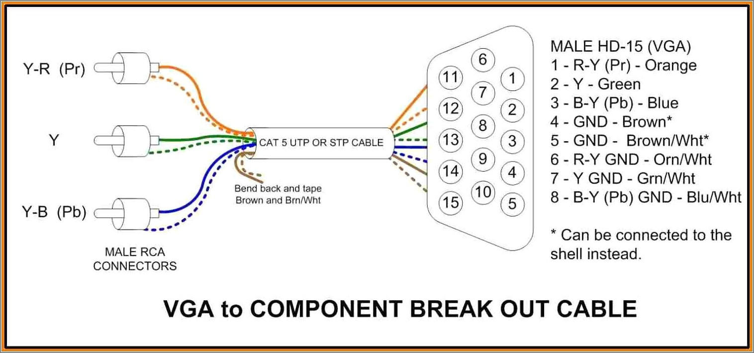 Diy Hdmi To Rca Cable Wiring Diagram
