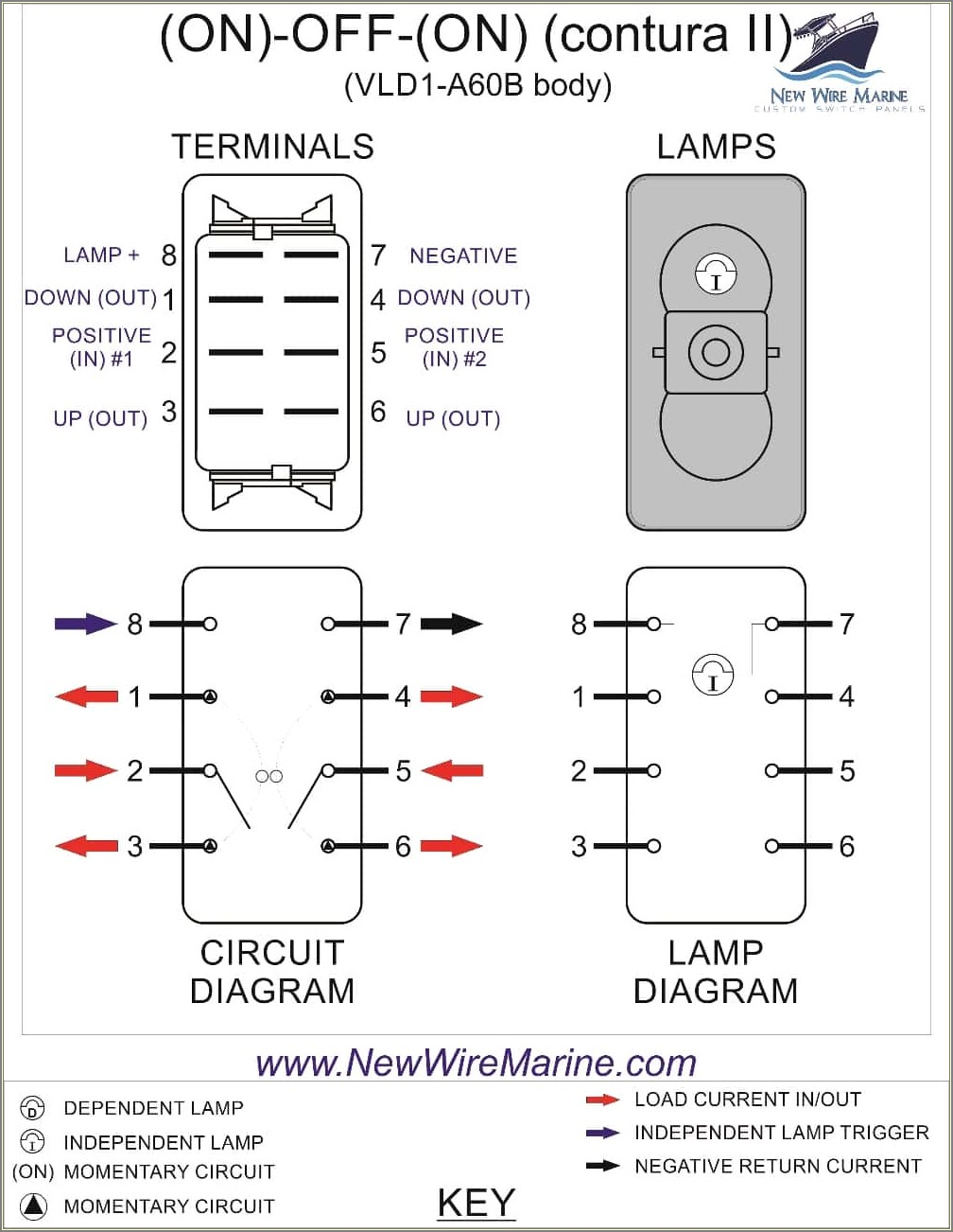 Dpdt Momentary Switch Wiring Diagram
