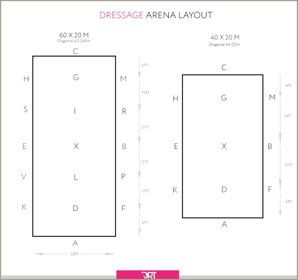 Dressage Arena Letters Diagram