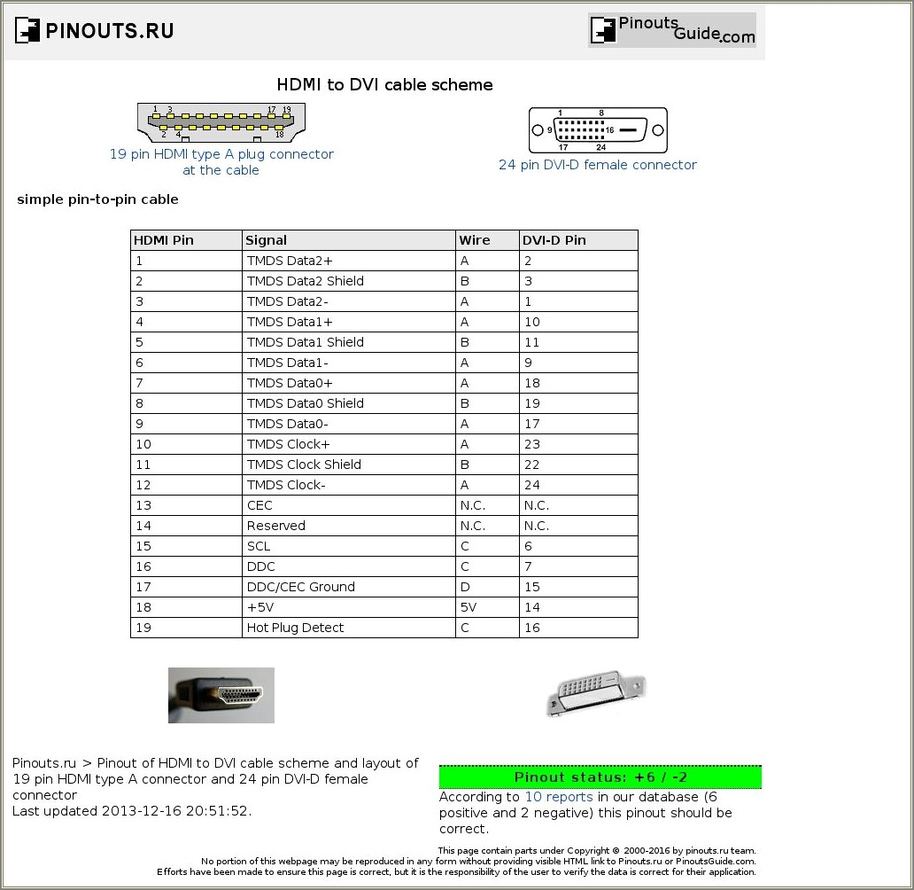 Dvi To Hdmi Wiring Diagram