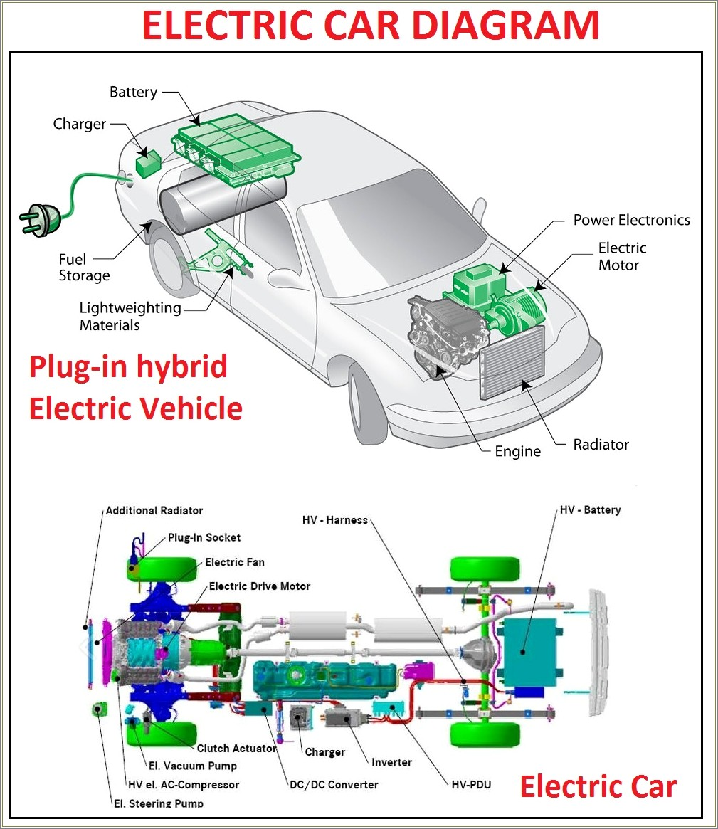 Electric Car Engine Diagram