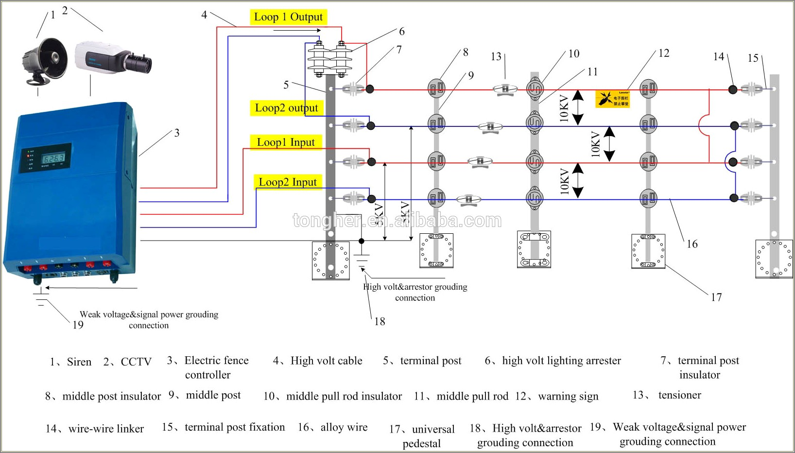 Electric Fence Energizer Circuit Diagram