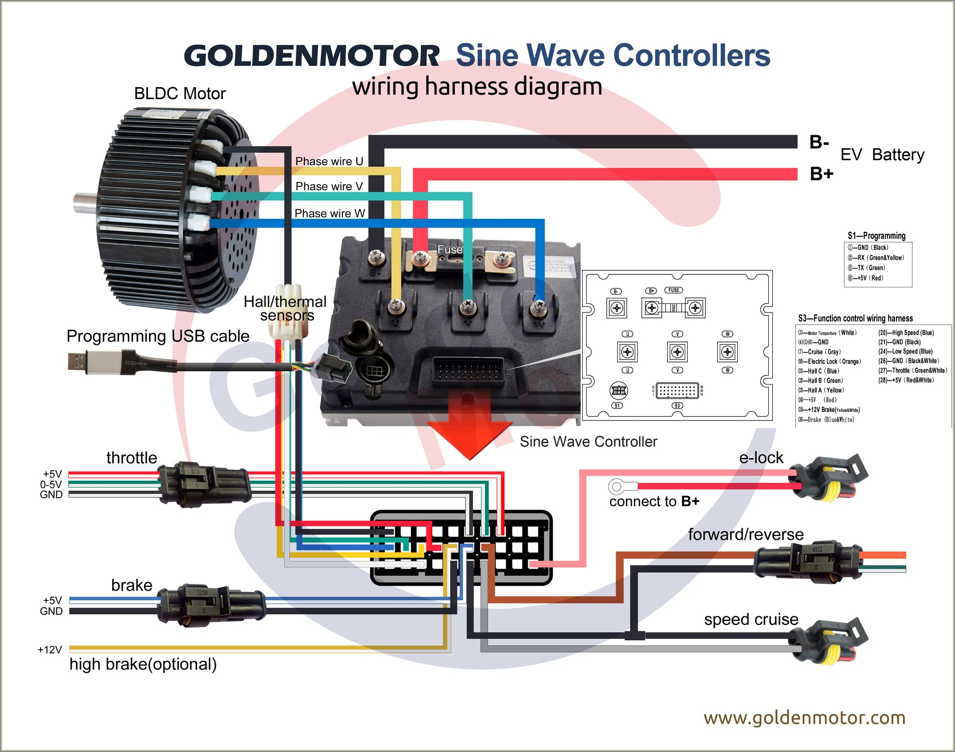 Electric Scooter Motor Controller Wiring Diagram