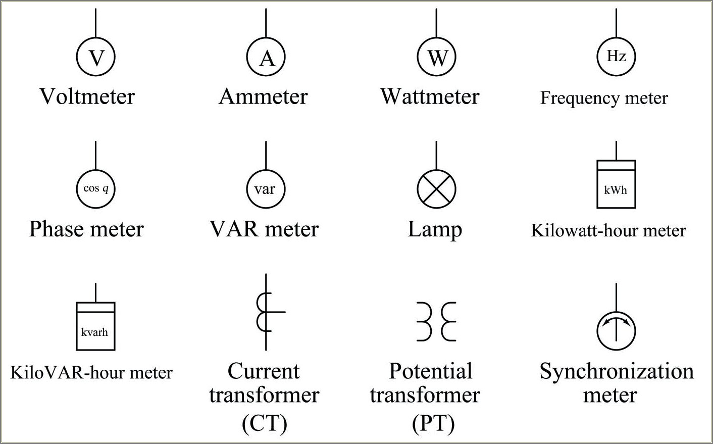 Electrical One Line Diagram Symbols