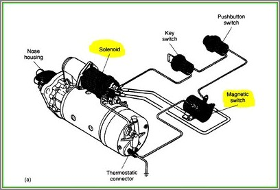 Engine Starter Motor Diagram