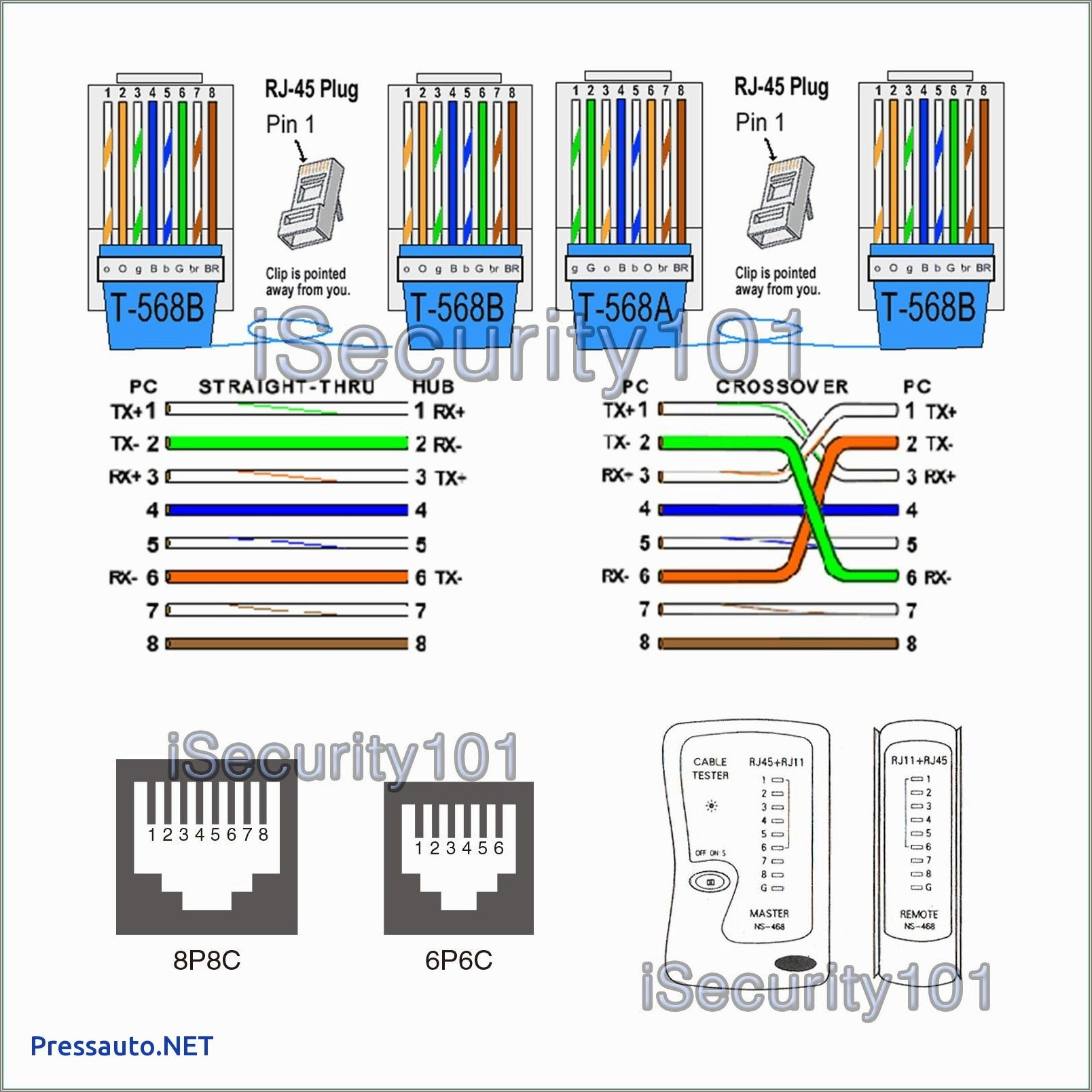 Ethernet Cable Wiring Diagram Type B