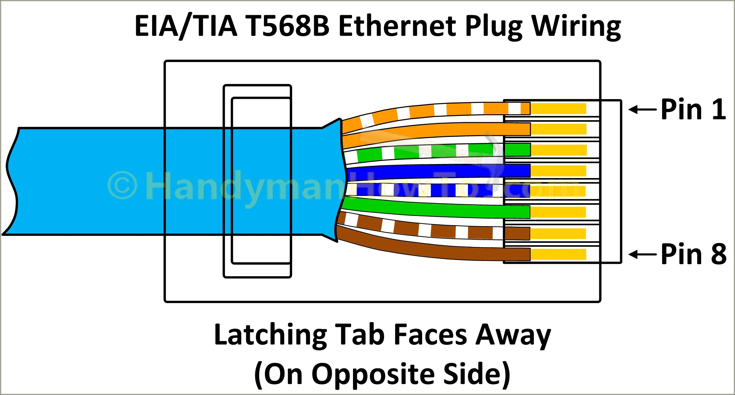 Ethernet Cat5e Wiring Diagram