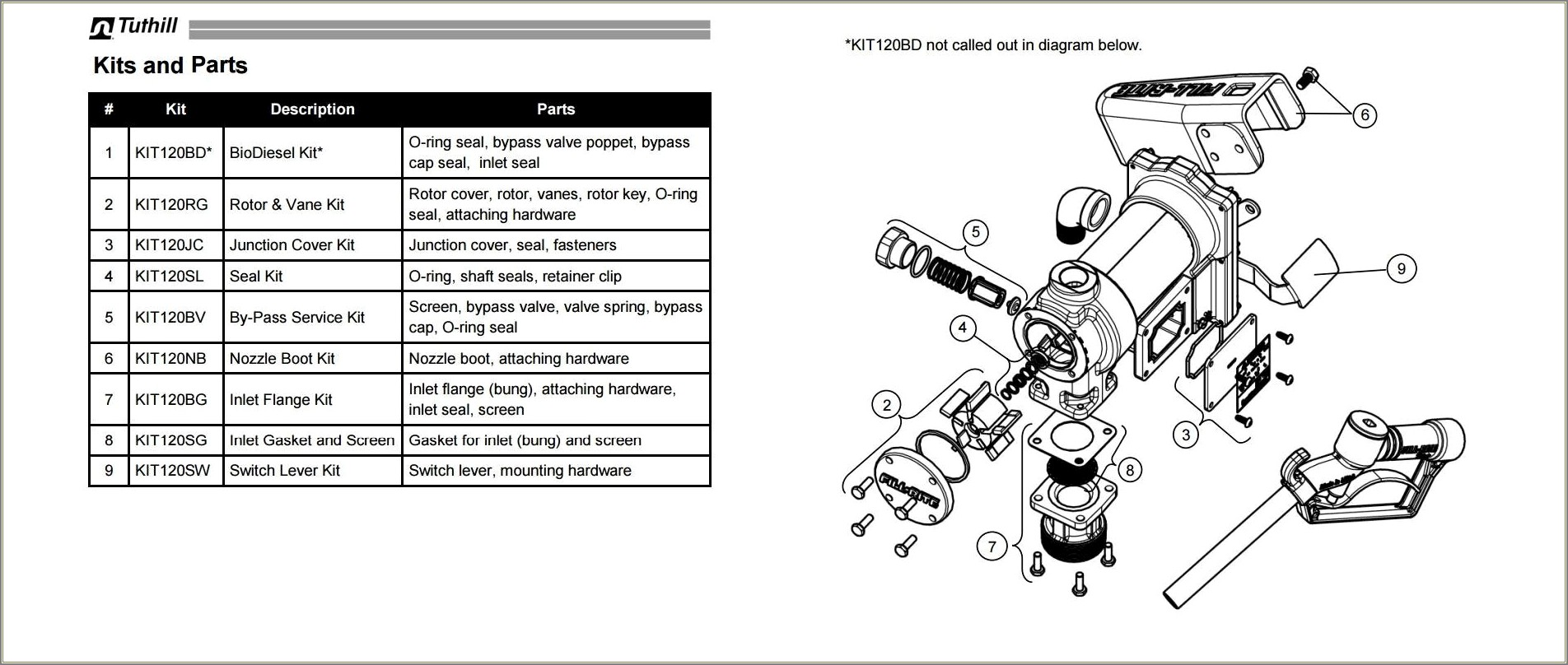 Fill Rite Fuel Pump Wiring Diagram