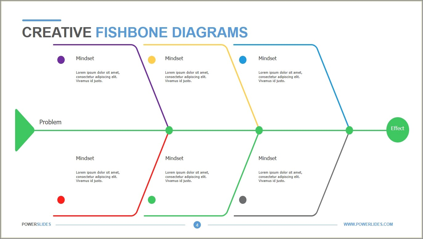 Fishbone Diagram Example For Human Resources
