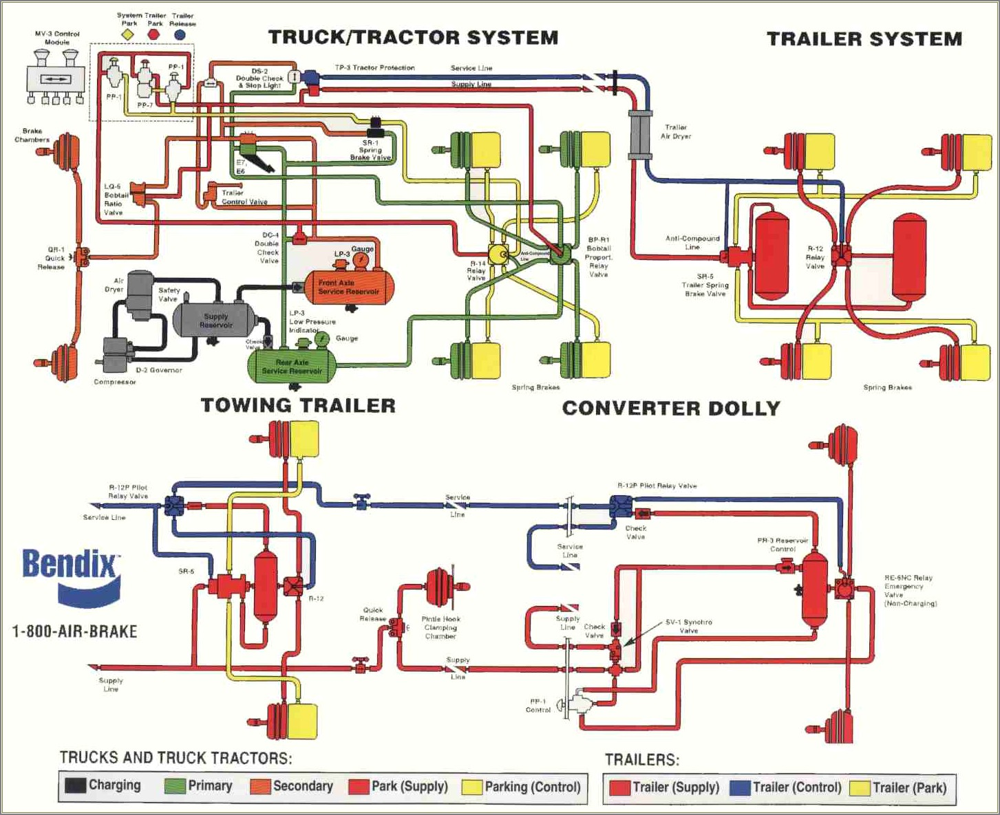 Freightliner Air Tank Diagram